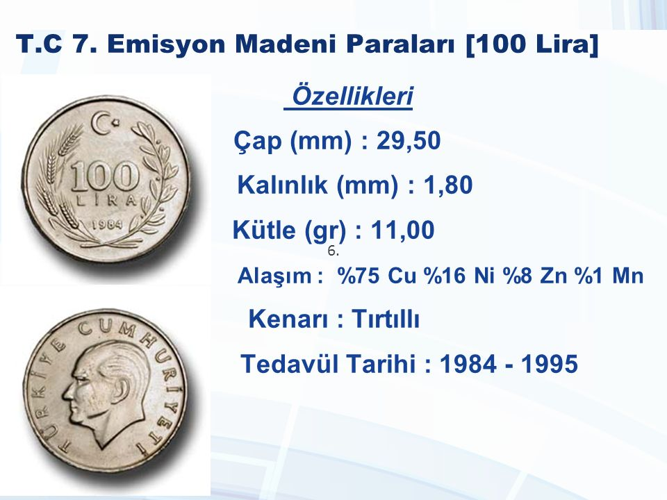T.C 7. Emisyon Madeni Paraları [100 Lira]